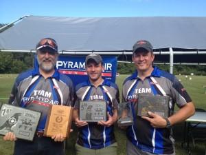 PYramyd team